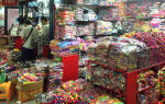 Оптовые рынки в Китае