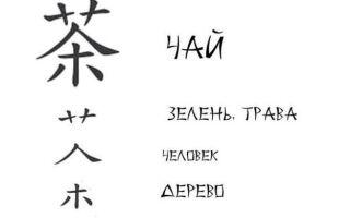 Иероглиф чай по-китайски