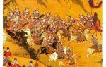Китайская Империя династии Цин – последняя династия Китая