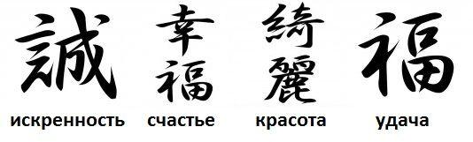 Основные фразы на китайском