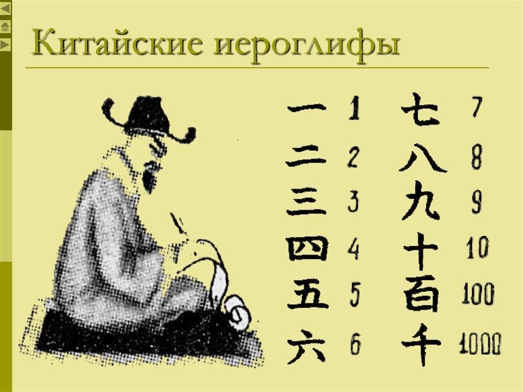 Виды китайских иероглифов